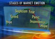 Market Emoticon